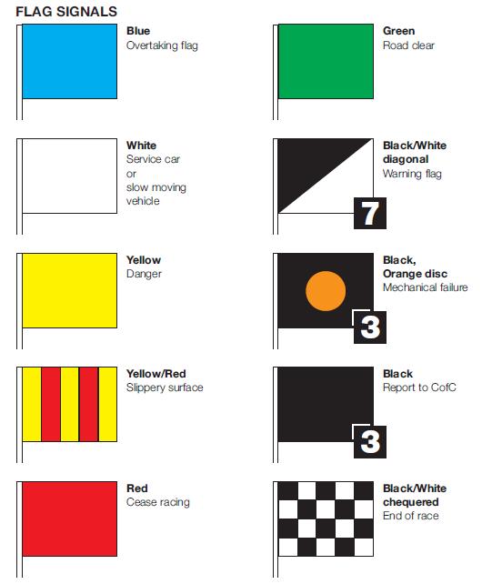 Flag_signals